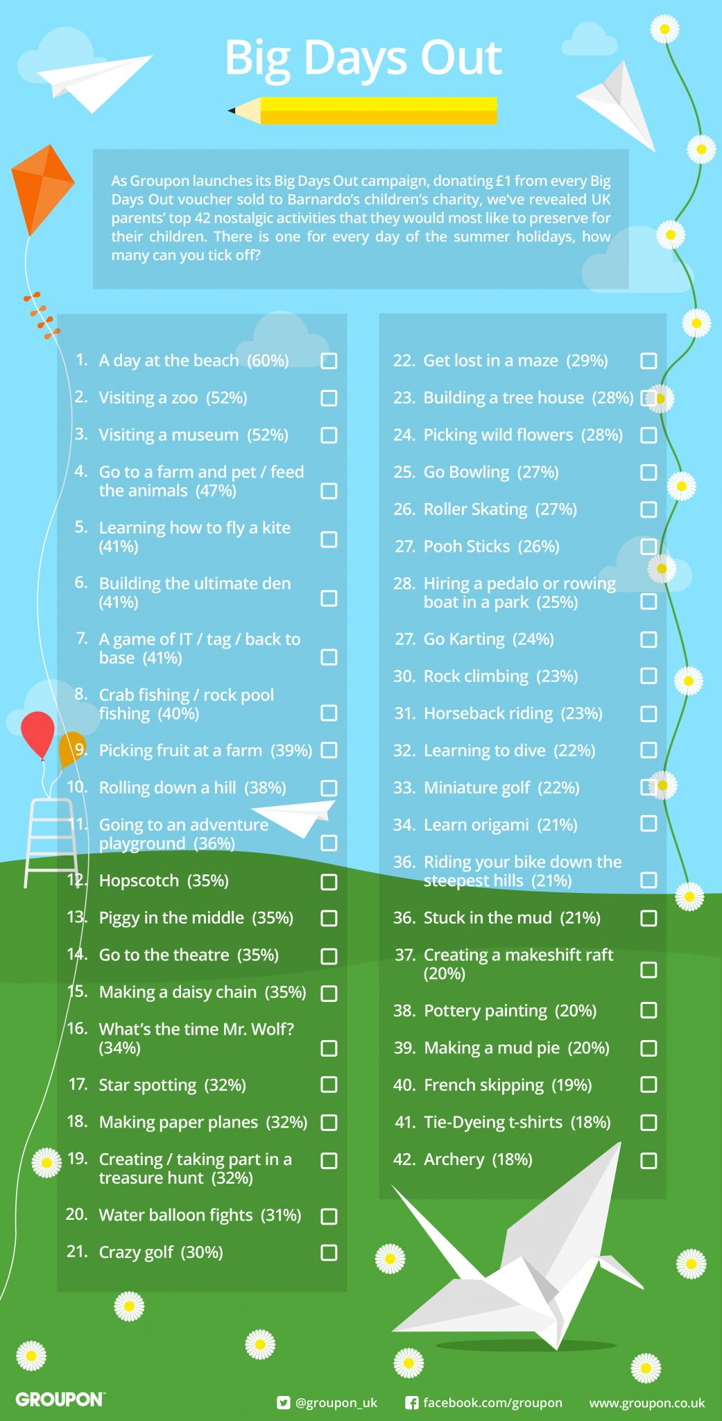 The old fashioned summer fun checklist