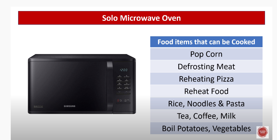 Features You Should Look for in a Mini Microwave